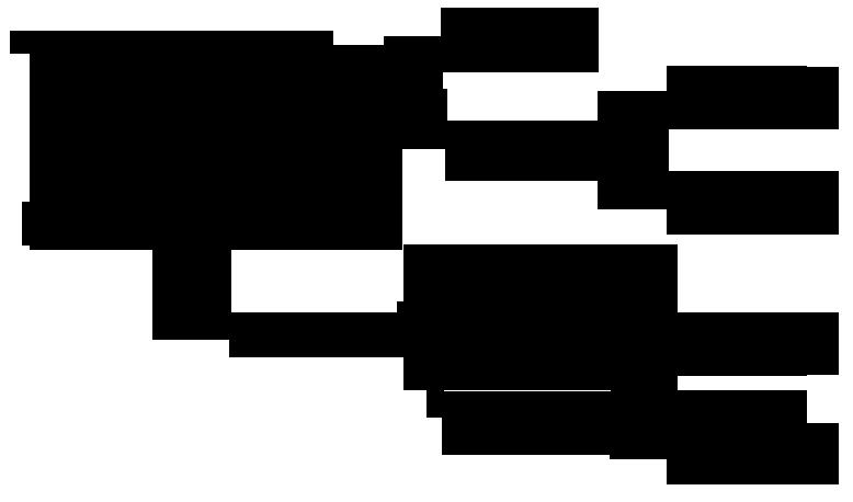 IO Stream in java